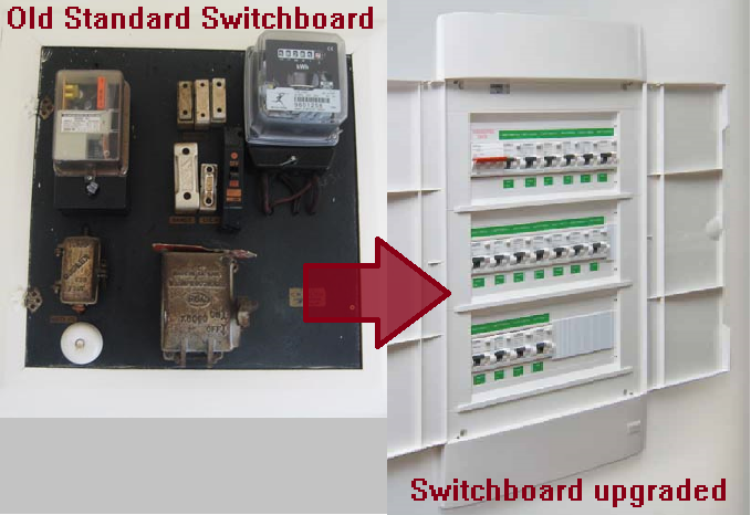 Switchboard Upgrade